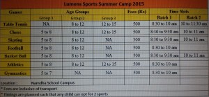 Sports Camp 2015 Details